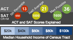 Sat Scores And Income Inequality How >> Edgap Org Sat Act College Readiness Map